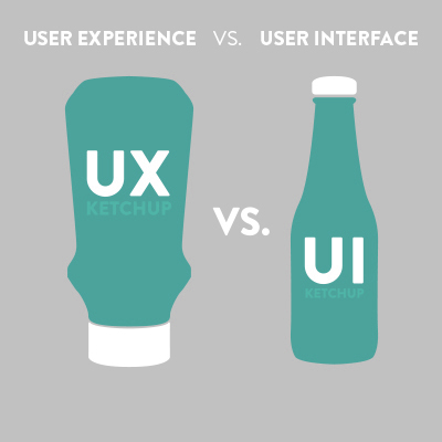 Difference between User Experience and User Interface