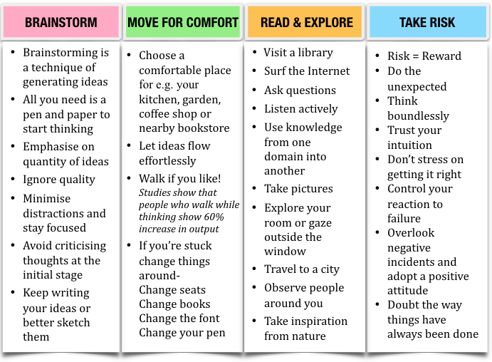 {Table showing tips that can help in creative thinking}|Re-discovering Creative Thinking